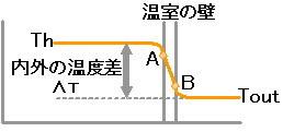 温度分布2.jpg