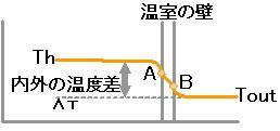 温度分布3.jpg